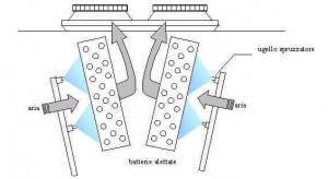 condensatore-schematizzazione2