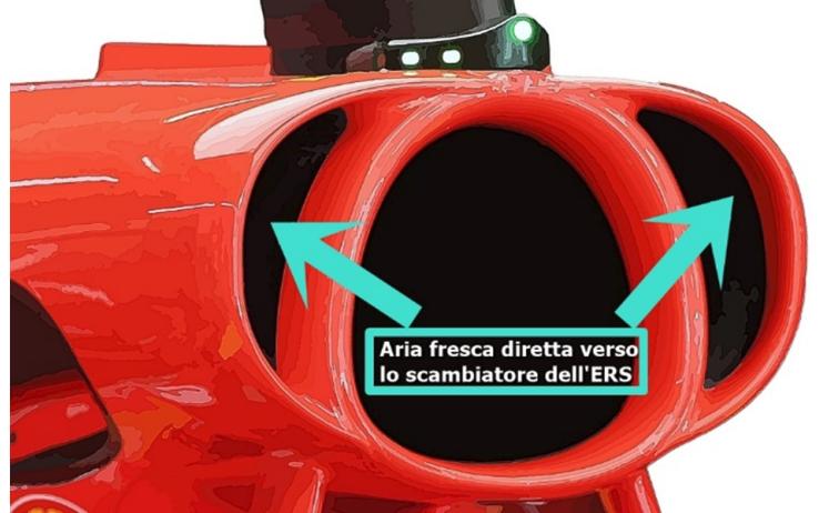 air scoop scambiatore Ferrari SF70H Malaysia GP 1