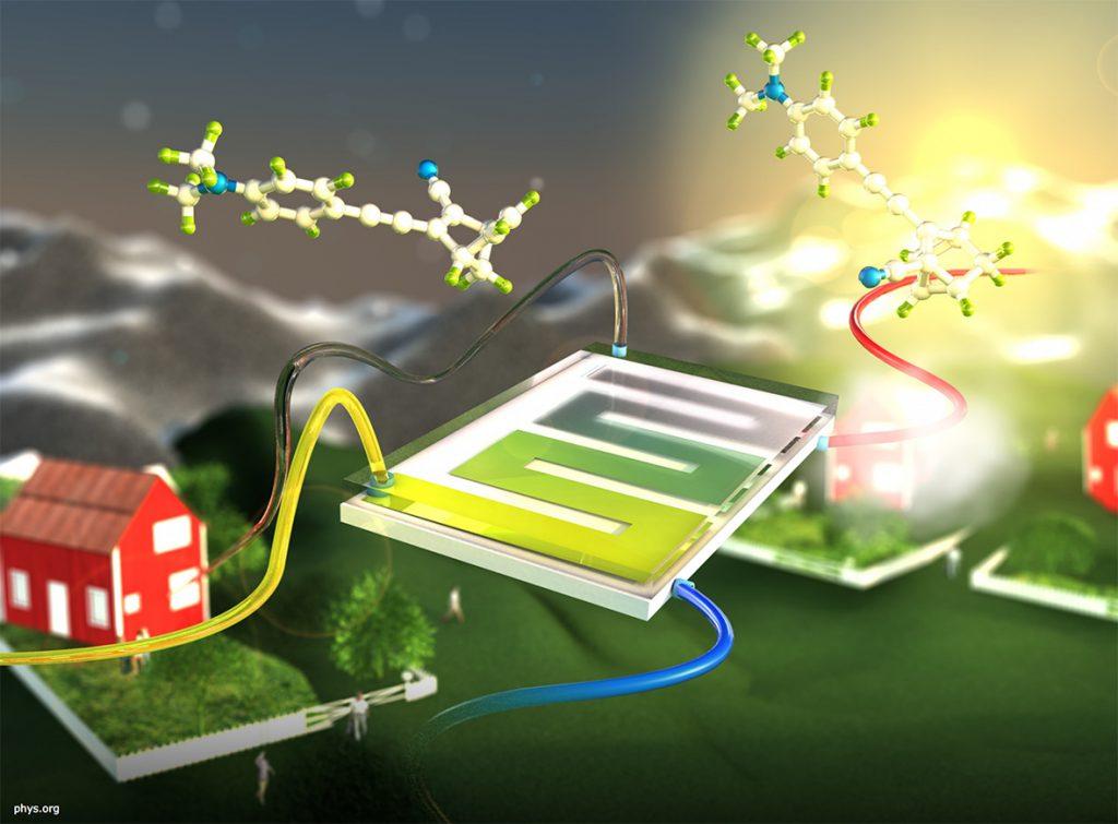 Norbornadiene stoccaggio solare termico