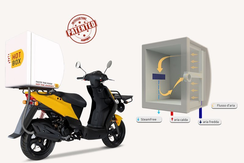 recupero calore scooter food delivery Hotbox scambiatori