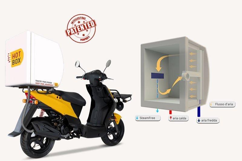 recupero calore scooter food delivery Hotbox scambiatori