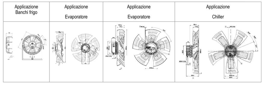 retrofit motori EC banchi frigo chiller