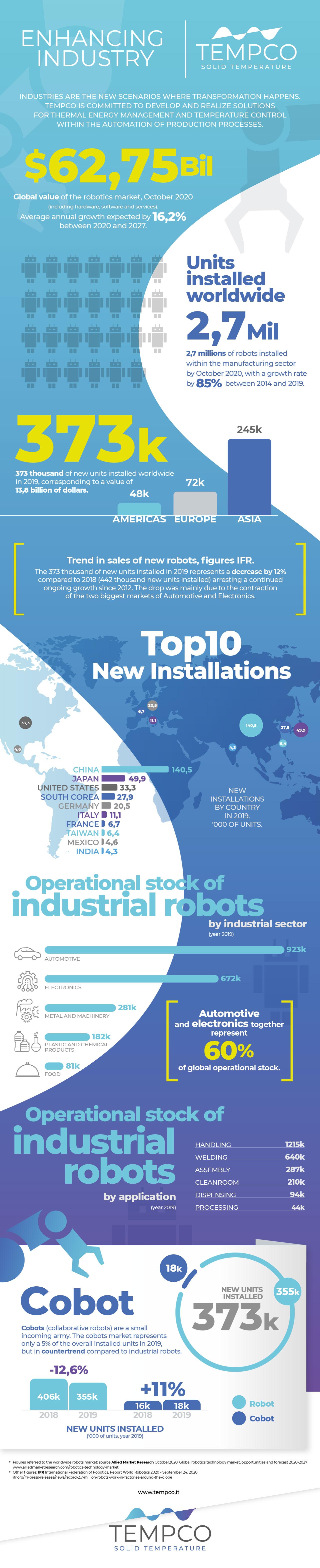 Info_enhancing-industry
