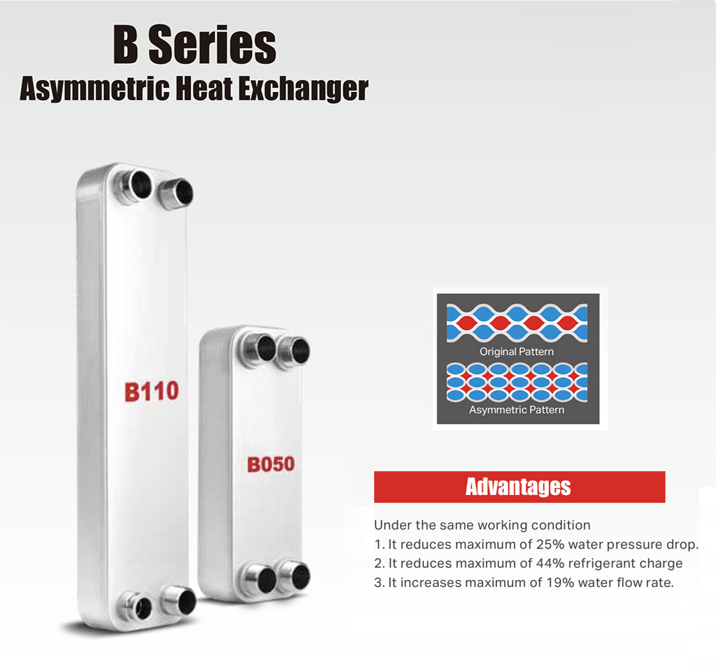 Tempco refrigeration brazed plate exchangers B series